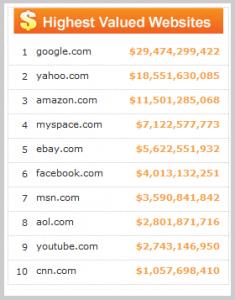 web-precios